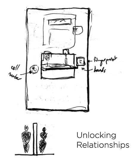 Initial sketch: unlocking relationships